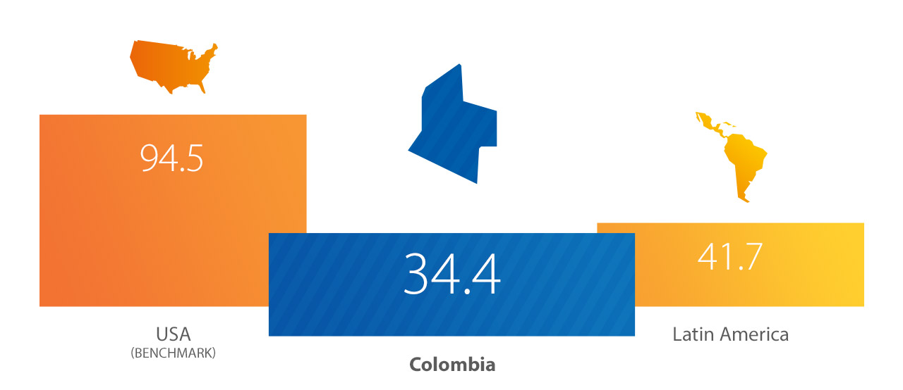 colombia-index-1280x554